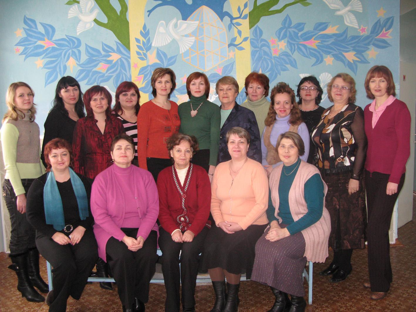 коллектив учителей